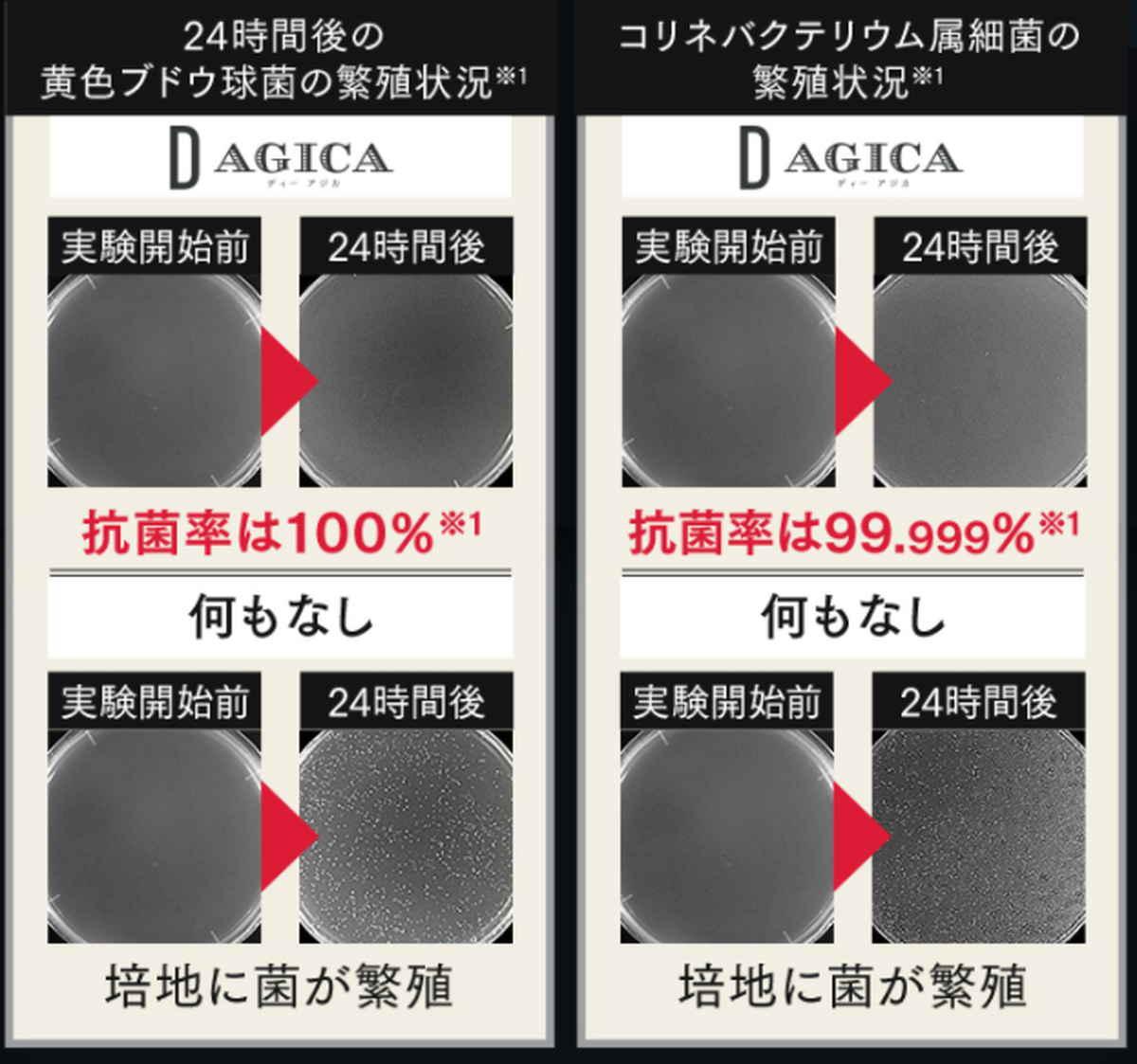 D AGICA【ディーアジカ】